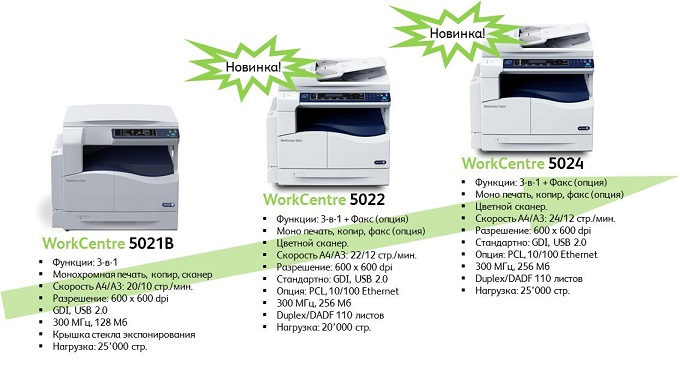 Line МФУ Xerox WorkCentre 5022/5024